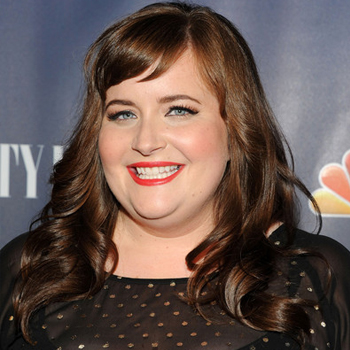 Aidy Bryant earned a  million dollar salary, leaving the net worth at 1 million in 2017