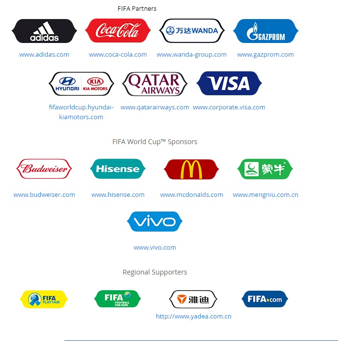 Image result for fifa 2018 world cup partners