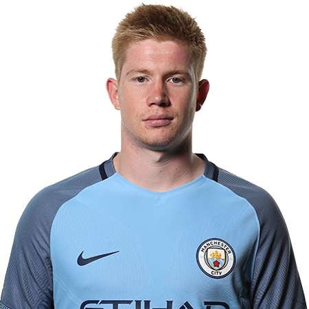 Kevin De Bruyne Bio Height Weight Nation Current Team